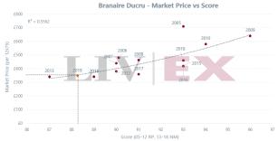 Branaire_Ducru_EP19_FV-3 - Copie