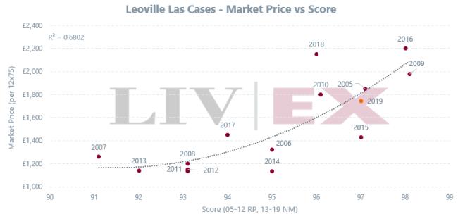 Leoville-Las-Cases_Ep19_FV