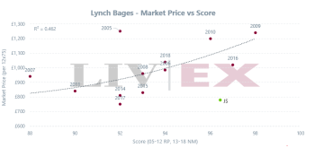 Lynch-Bages_EP19_2-1