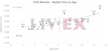 Petit-Mouton_EP19_2