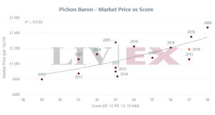Pichon-Baron_EP19_2