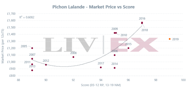Pichon-lalande_Ep19_FV