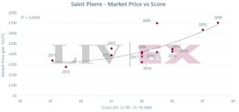 Saint-Pierre_Ep19_FV-1