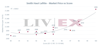 Smith-Haut-Lafite_Ep19_FV (1)