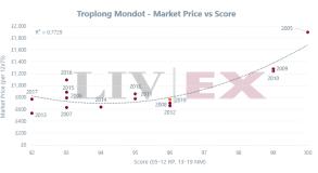 Troplong-Mondot_Ep19_2